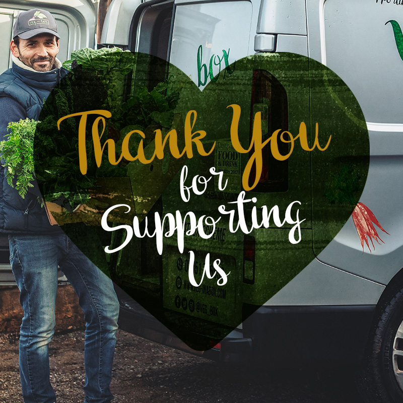 thank you for supporting us copy